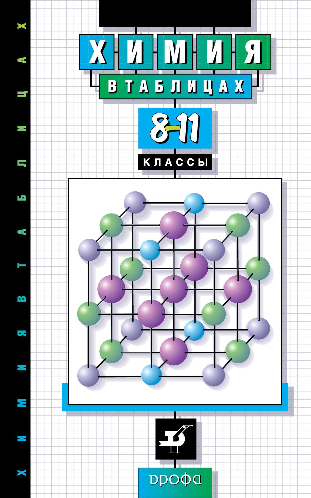 Химия в таблицах 8-11кл