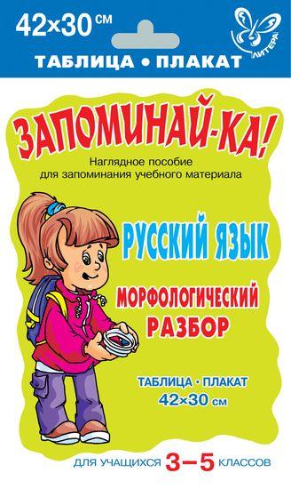 Русский язык. Морфологический разбор.Для 3-5 кл.