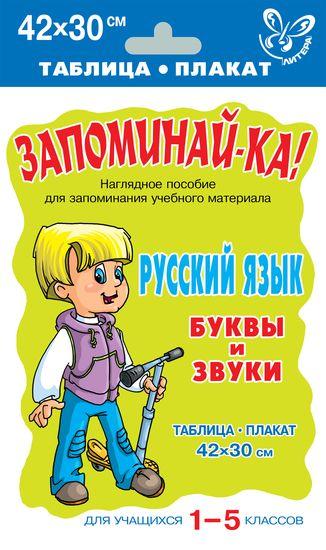 Русский язык. Буквы и звуки 1-5кл