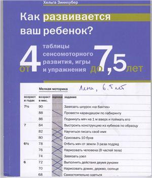 Как развивается ваш ребёнок? Таблицы сенсомоторного развития,игры и упражнения: от 4 до 7,5 3-е изд.