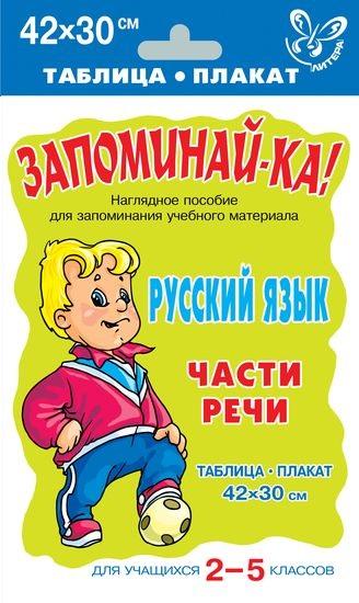 Русский язык. Части речи. Для уч-ся 2-5 кл.