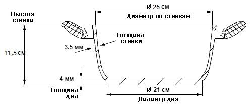 Схема кастрюля 5 л чугунная литая с крышкой (плоское дно)