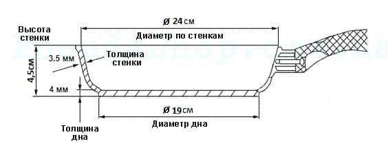 Схема сковорода 24 см чугунная со съемной ручкой