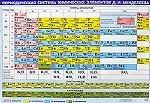 Таблица Менделеева (530х780)