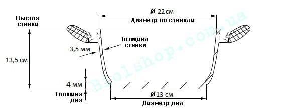 Схема кастрюли 4 л чугунная литая с крышкой-сковородой