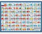 Гербы и флаги субъектов РФ. Настольная карта
