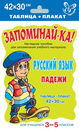 Русский язык. Падежи