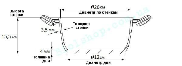 Схема казан туристический 6 л чугунный с дужкой и крышкой