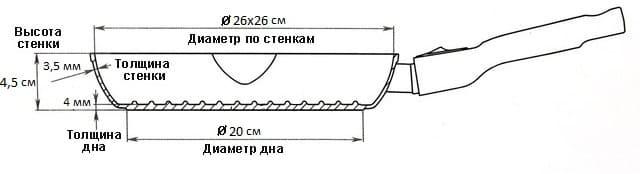 Схема сковорода-гриль 26 см чугунная со съемной ручкой и стеклянной крышкой
