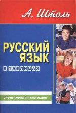 Русский язык в таблицах д/школ. и абитур. (средн.)