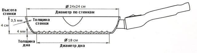 Схема сковорода-гриль 24 см чугунная со съемной ручкой